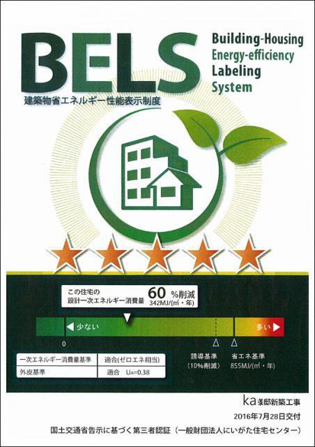 BELS 省エネルギー性能表示