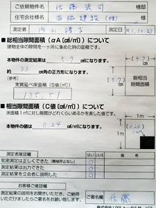 ゼロエネルギー住宅 気密測定結果