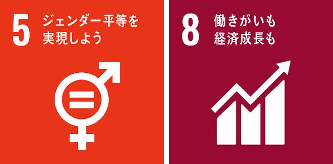 SDGs5_8