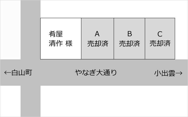 新潟県妙高市学校町 土地